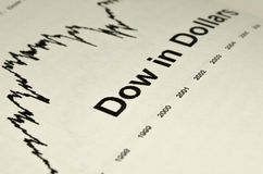 Dow jones en dollars Photo libre de droits