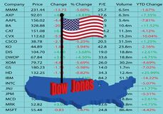 Dow Jones Industrial Average illustration libre de droits
