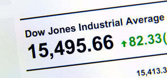 Dow Jones stock market index. On a LCD screen Royalty Free Stock Photography