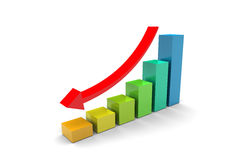 Down Trend Barchart Stock Photos