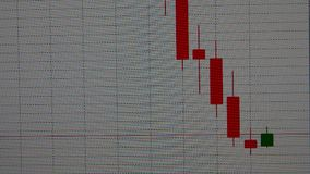 Down trend stock chart. On PC screen. Japanese candlesticks stock footage