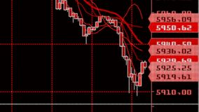 Downtrend. financial, failure, economic crisis.stock chart fall. Candle stick graph chart of stock market investment trading, stock exchange price pattern chart stock video