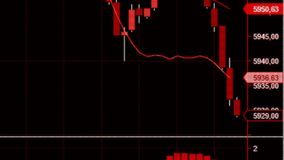 Downtrend. financial, failure, economic crisis.stock chart fall. Candle stick graph chart of stock market investment trading, stock exchange price pattern chart stock video footage