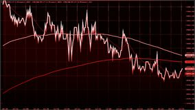 Downtrend. financial, failure, economic crisis.stock chart fall. Line graph chart of stock market investment trading, stock exchange price pattern chart stock video
