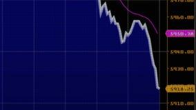 downtrend Financieel, mislukking, economische crisis De daling van de voorraadgrafiek stock footage