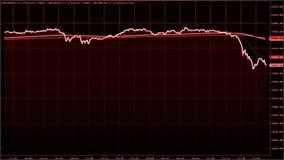downtrend Financieel, mislukking, economische crisis De daling van de voorraadgrafiek stock video