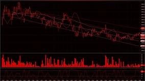 downtrend Financieel, mislukking, economische crisis De daling van de voorraadgrafiek