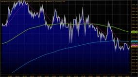 downtrend Financieel, mislukking, economische crisis De daling van de voorraadgrafiek Royalty-vrije Stock Foto