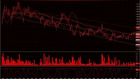 downtrend Pieniężny, niepowodzenie, kryzys gospodarczy Akcyjny mapa spadek zdjęcie wideo