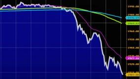 downtrend Pieniężny, niepowodzenie, kryzys gospodarczy Akcyjny mapa spadek Zdjęcie Stock