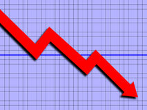 Downward Trend Stock Photography