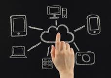 Drücken Sie Datenverarbeitungskonzept der Kreidewolke von Hand ein Stockfotografie