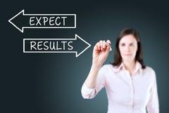 Dra för affärskvinna resultat- och förväntanbegrepp på den faktiska skärmen background card congratulation invitation Arkivfoto