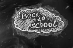 Dra tillbaka till skolabakgrund med titel tillbaka till skolan som är skriftlig vid vit krita på den svart tavlan Arkivbild