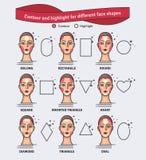 Dra upp konturerna av och viktigmakeuphandbok Vektorn ställde in av olika typer av kvinnaframsidan Olik makeup för kvinnaframsida royaltyfri illustrationer