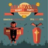 Dracula, partito di notte di Halloween Fotografie Stock Libere da Diritti