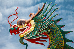 Dragon head. Symbol of power Royalty Free Stock Photo