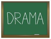 Drama concept. Royalty Free Stock Photos