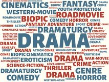 DRAMA - imagen con las palabras asociadas a la PELÍCULA del tema, palabra, imagen, ejemplo libre illustration