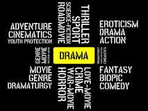 DRAMA - imagen con las palabras asociadas a la PELÍCULA del tema, palabra, imagen, ejemplo stock de ilustración
