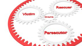 Drama triangle relationship between victim rescuer and persecuto Royalty Free Stock Images