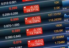 Dramatically dropping of stock market Royalty Free Stock Photos