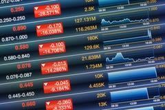 Dramatically dropping of stock market Stock Image