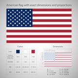 Drapeau américain avec des dimensions précises Photos stock