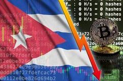Drapeau du Cuba et flèche rouge en baisse sur l'écran de extraction de bitcoin et deux bitcoins d'or physiques illustration libre de droits