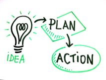 Draw of idea, plan and action Stock Image