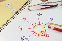 Draw of a light bulb Royalty Free Stock Images