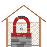Draw well vector illustration with brick Royalty Free Stock Image