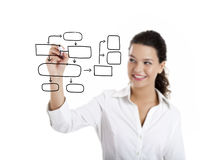 Free Drawing A Diagram Stock Image - 15637961