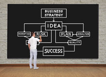 Drawing business concept Royalty Free Stock Photos
