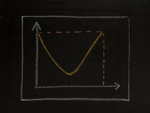 Drawing business concept idea on black board background. Royalty Free Stock Photos