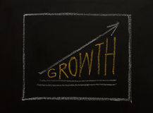 Drawing business concept idea on black board background. Stock Image