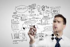 Drawing business plan Stock Photos
