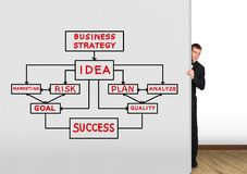 Drawing business plan Royalty Free Stock Photography