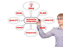 Drawing business strategy Royalty Free Stock Photo