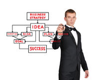 Drawing business strategy Stock Photos