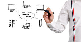 Drawing computer network. Hand drawing scheme computer network Stock Photo