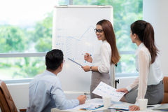 Drawing financial chart. Business women drawing financial chart on the white board royalty free stock photos