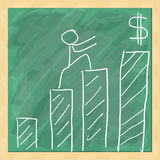 Drawing of graph on chalkboard. Risk concept Royalty Free Stock Image