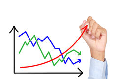 Drawing graph growing Royalty Free Stock Photos