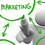 Drawing Marketing Flowchart on Board Royalty Free Stock Photos