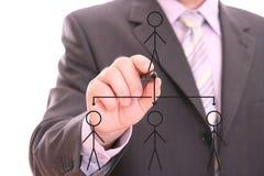 Drawing an organization chart Royalty Free Stock Photo