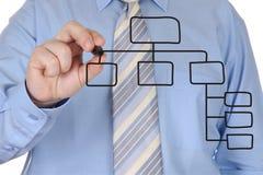 Drawing an organization chart Stock Photos