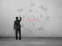 Drawing PDCA cycle on wall Stock Image