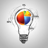 Drawing pie chart diagram for business Royalty Free Stock Images