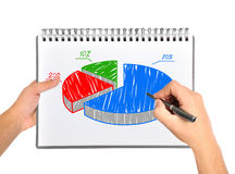 Drawing pie graph Stock Image